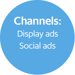 Channels_price_play