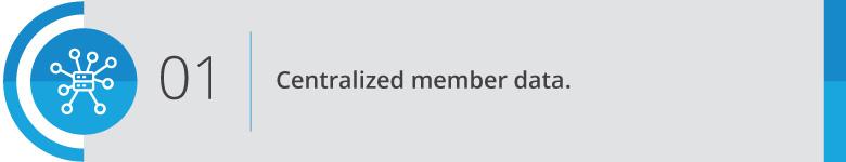 Fonteva_Feathr_5-Tips-for-Organizing-Your-Member-Data_Header-1