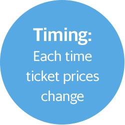 Timing_price_play